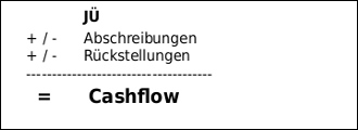 Cash-flow, cashflow